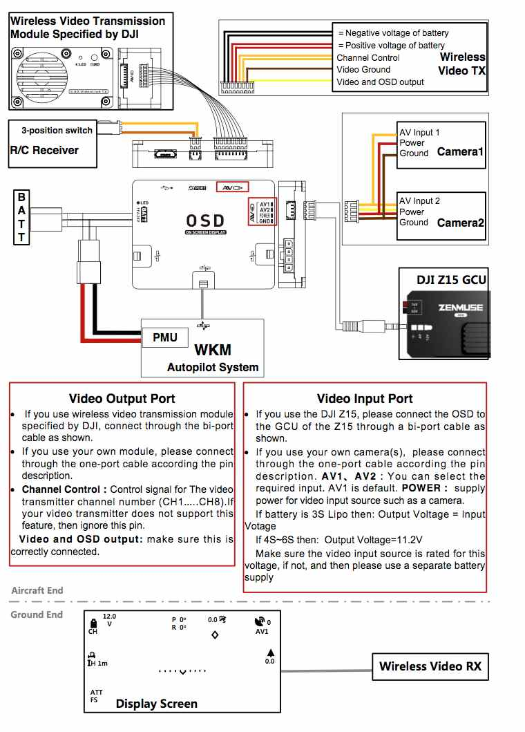 dji osd wiring dji iosd mk ii the drone worx wookong m wiring diagram at fashall.co