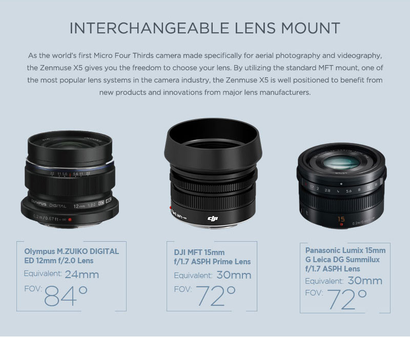 Zenmuse Additional Lens Options For X5