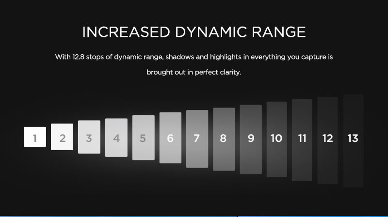 X5 Dynamic Range Abilities