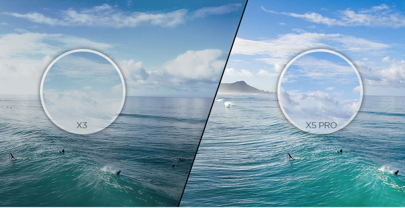 Zenmuse X5 Pixel Clarity Comparison Image